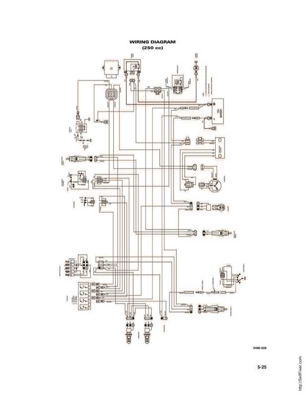 2000 To 2009 Arctic Cat Atv Wiring Diagrams